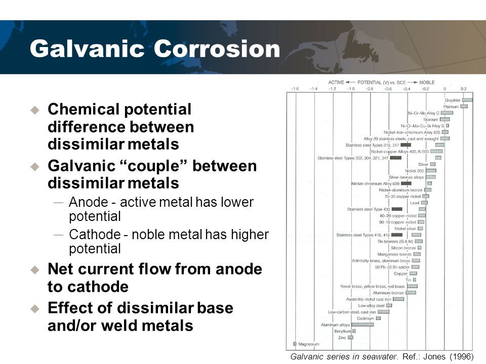 Galvanic Corrosion Chemical potential difference between dissimilar metals Galvanic couple between dissimilar metals Anode - active metal has lower po