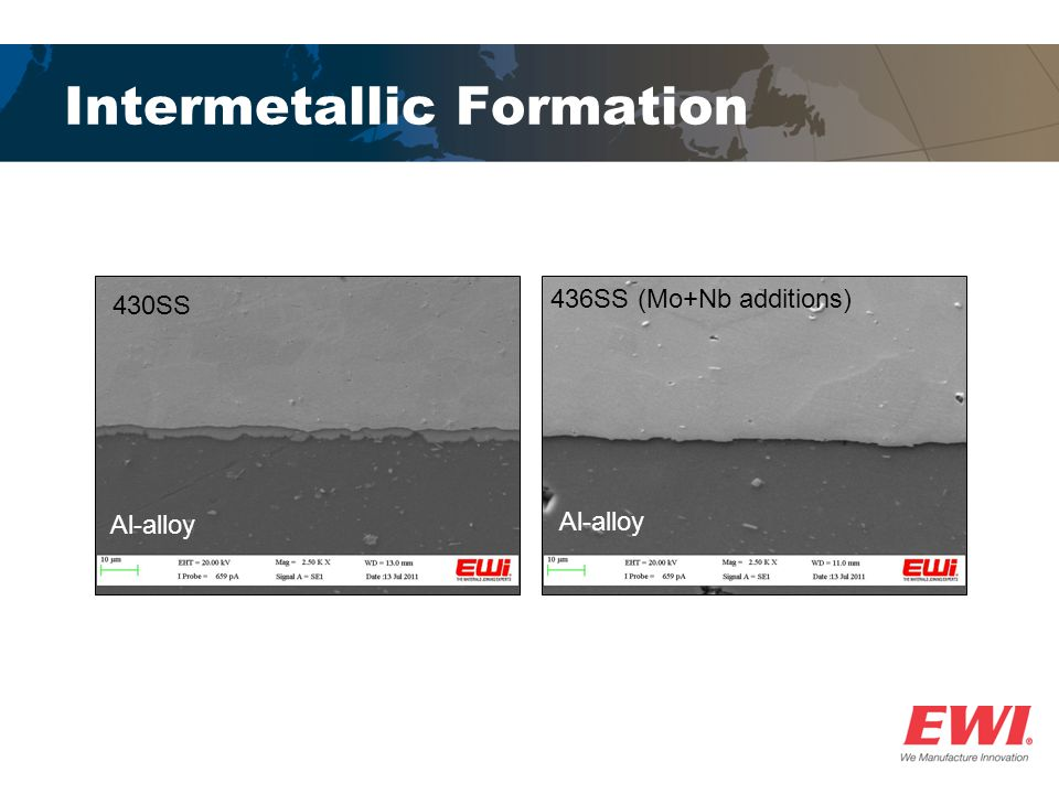 Intermetallic Formation 430SS Al-alloy 436SS (Mo+Nb additions) Al-alloy