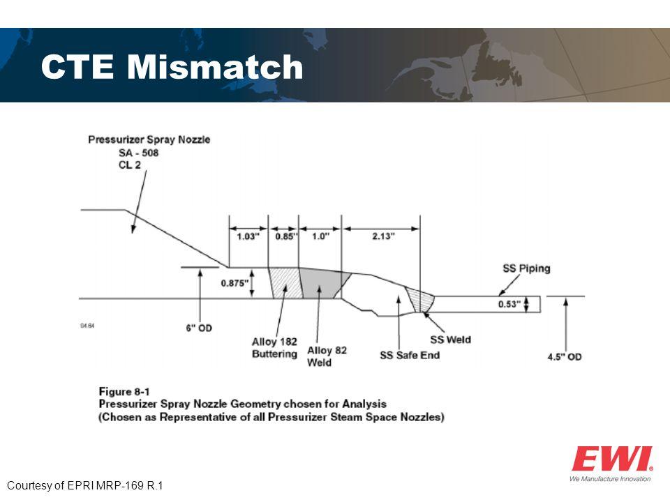 CTE Mismatch Courtesy of EPRI MRP-169 R.1