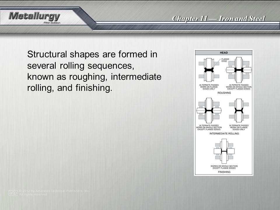 Chapter 11 Iron and Steel Structural shapes are formed in several rolling sequences, known as roughing, intermediate rolling, and finishing.