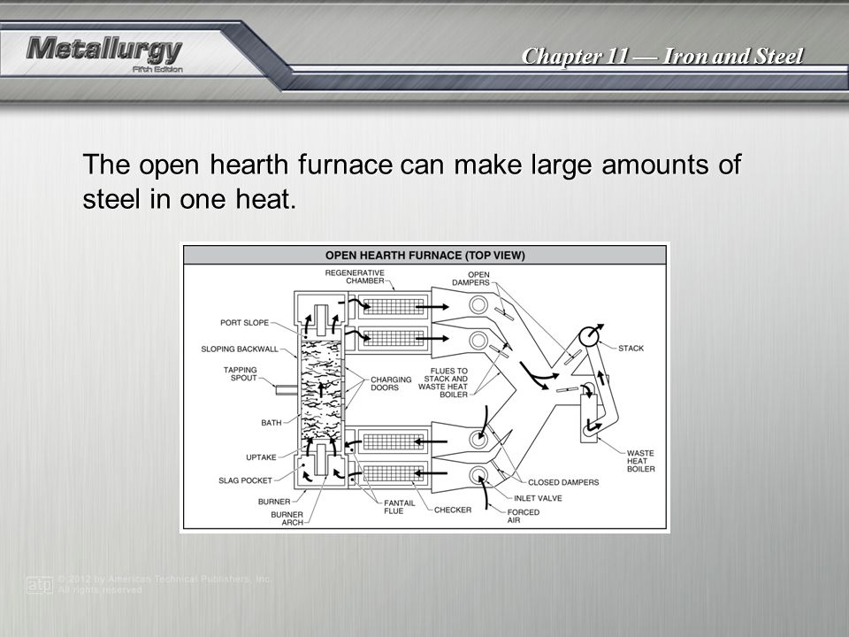 Chapter 11 Iron and Steel The open hearth furnace can make large amounts of steel in one heat.