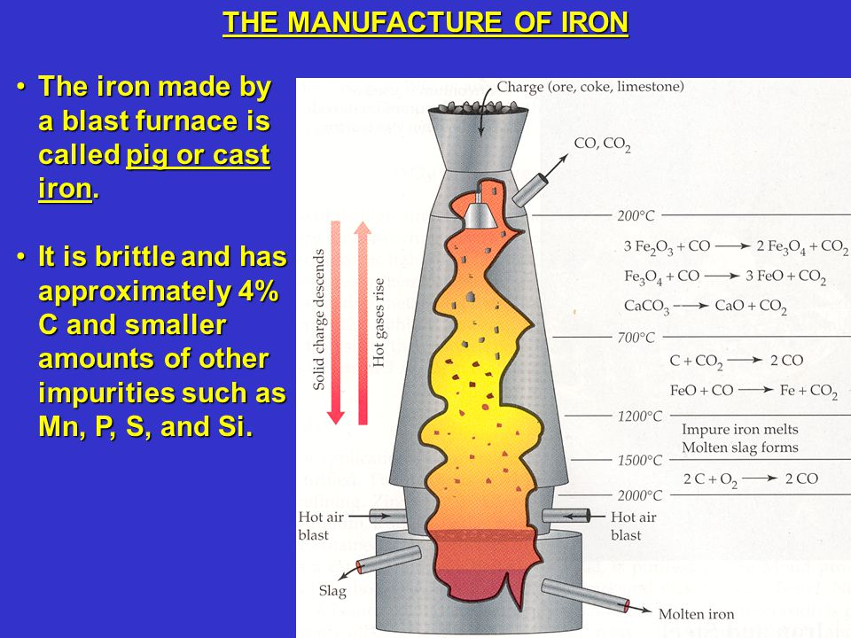 Furthermore, absorbances are additive:Furthermore, absorbances are additive: A total = A 1 + A 2 + A 3 + … The absorbance of aliquot 1 (A aliquot1 ) is caused by the Mn from the sample being oxidized to MnO 4 –.
