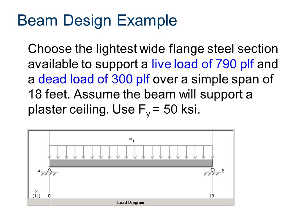 Beam Design Example Choose the lightest wide flange steel section available to support a live load of 790 plf and a dead load of 300 plf over a simple span of 18 feet.