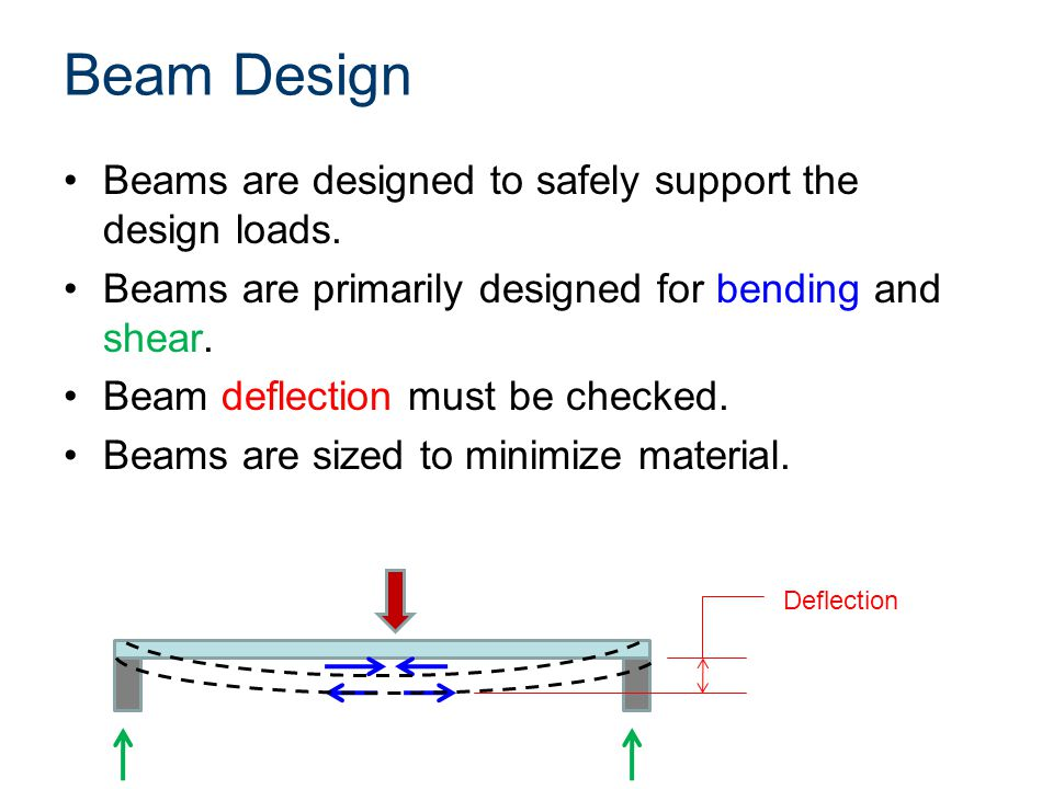 Beam Design Beams are designed to safely support the design loads.