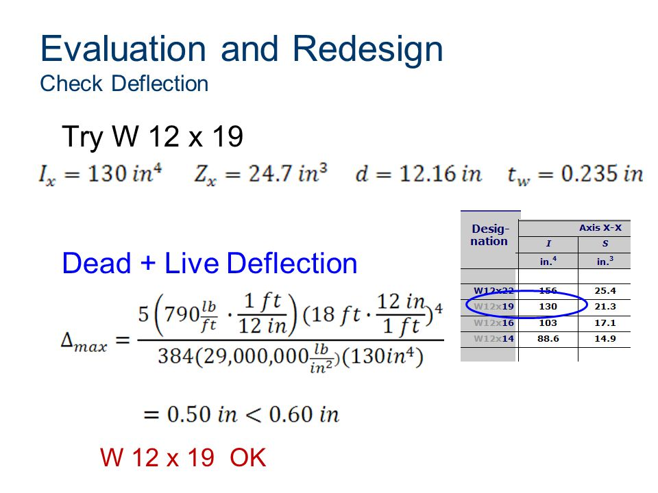 Evaluation and Redesign Check Deflection Try W 12 x 19 Dead + Live Deflection W 12 x 19 OK