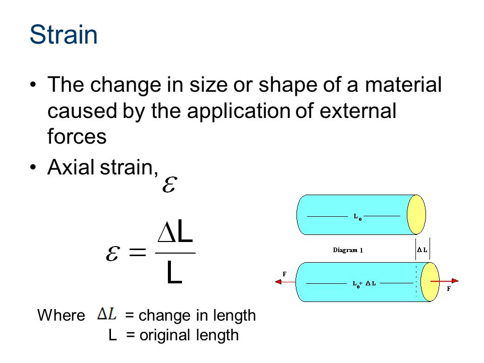 Strain The change in size or shape of a material caused by the application of external forces Axial strain, Where = change in length L = original length