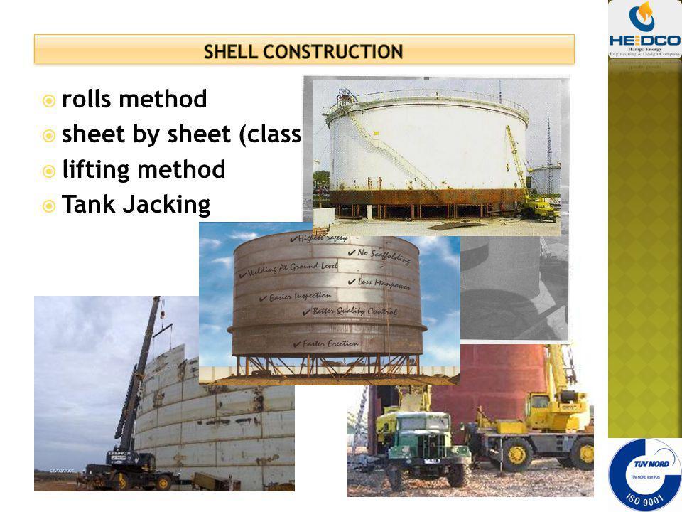 rolls method sheet by sheet (classical) method lifting method Tank Jacking