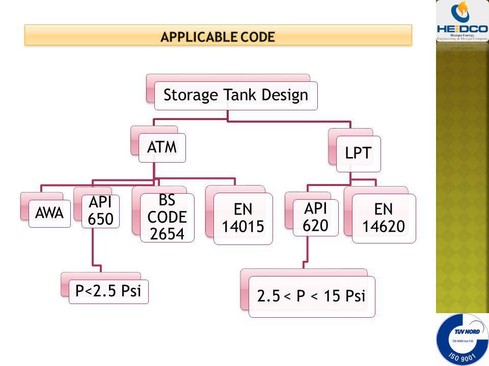 Storage Tank Design ATM AWA API 650 P<2.5 Psi BS CODE 2654 EN 14015 LPT API 620 2.5 < P < 15 Psi EN 14620