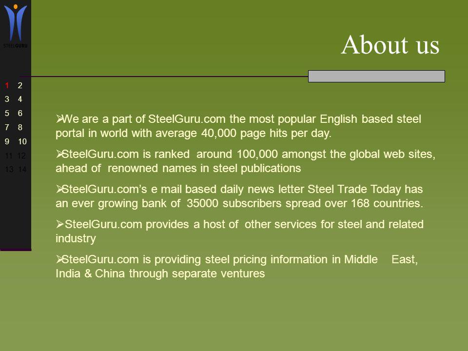 Global spread www.steelguru.com Steel Trade Today 1 2 3 4 5 6 7 8 9 10 11 12 13 14