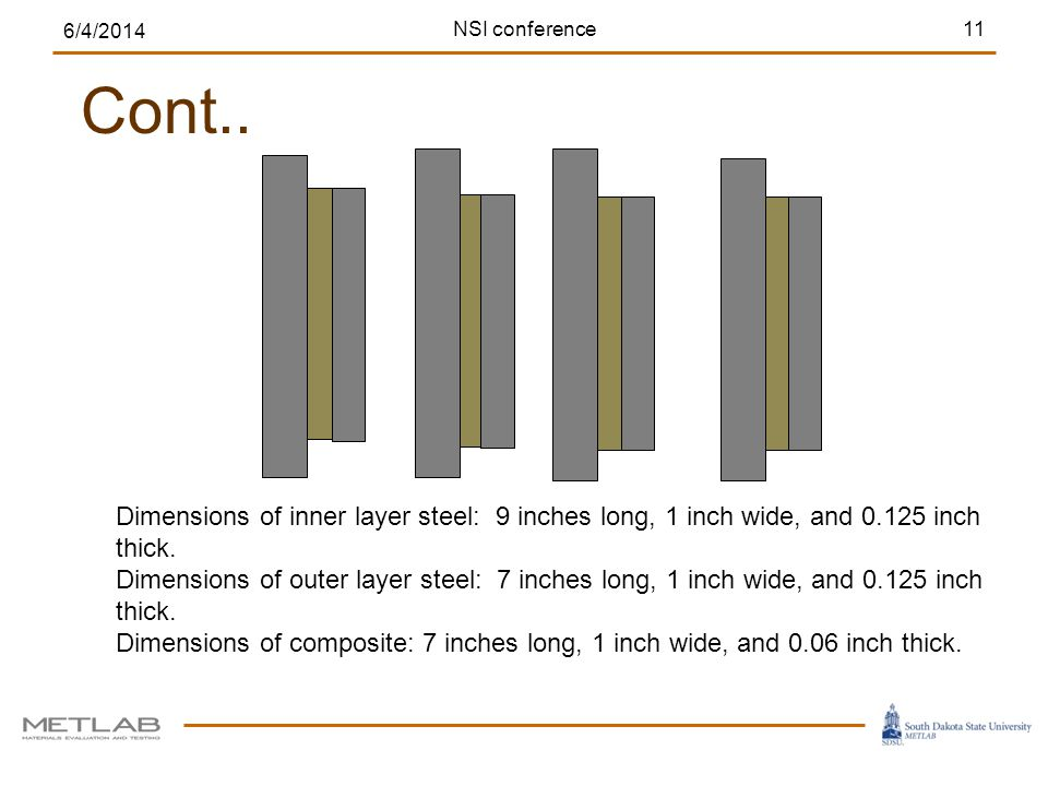 Cont.. 6/4/2014 11NSI conference Dimensions of inner layer steel: 9 inches long, 1 inch wide, and 0.125 inch thick. Dimensions of outer layer steel: 7