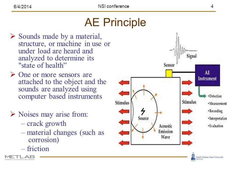 Peak amplitude - The maximum of AE signal.