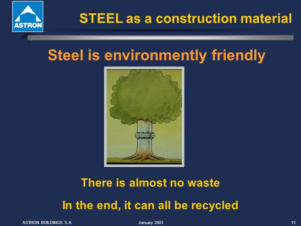 January 2001ASTRON BUILDINGS S.A.11 There is almost no waste In the end, it can all be recycled Steel is environmently friendly STEEL as a constructio