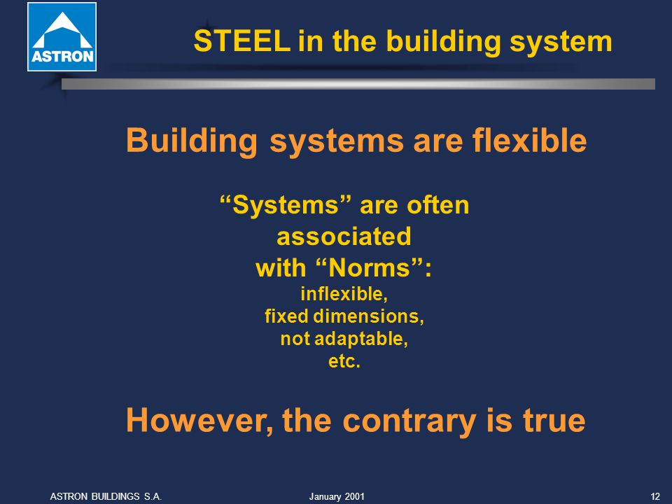 January 2001ASTRON BUILDINGS S.A.12 Systems are often associated with Norms: inflexible, fixed dimensions, not adaptable, etc. Building systems are fl