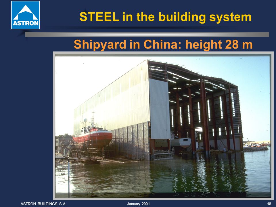 January 2001ASTRON BUILDINGS S.A.18 Shipyard in China: height 28 m STEEL in the building system