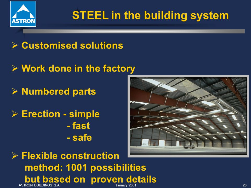January 2001ASTRON BUILDINGS S.A.20 Customised solutions Work done in the factory Numbered parts Erection - simple - fast - safe STEEL in the building system Flexible construction method: 1001 possibilities but based on proven details