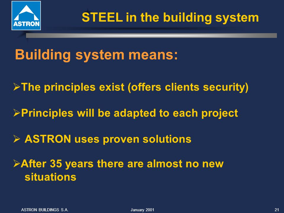 January 2001ASTRON BUILDINGS S.A.21 The principles exist (offers clients security) Principles will be adapted to each project ASTRON uses proven solut
