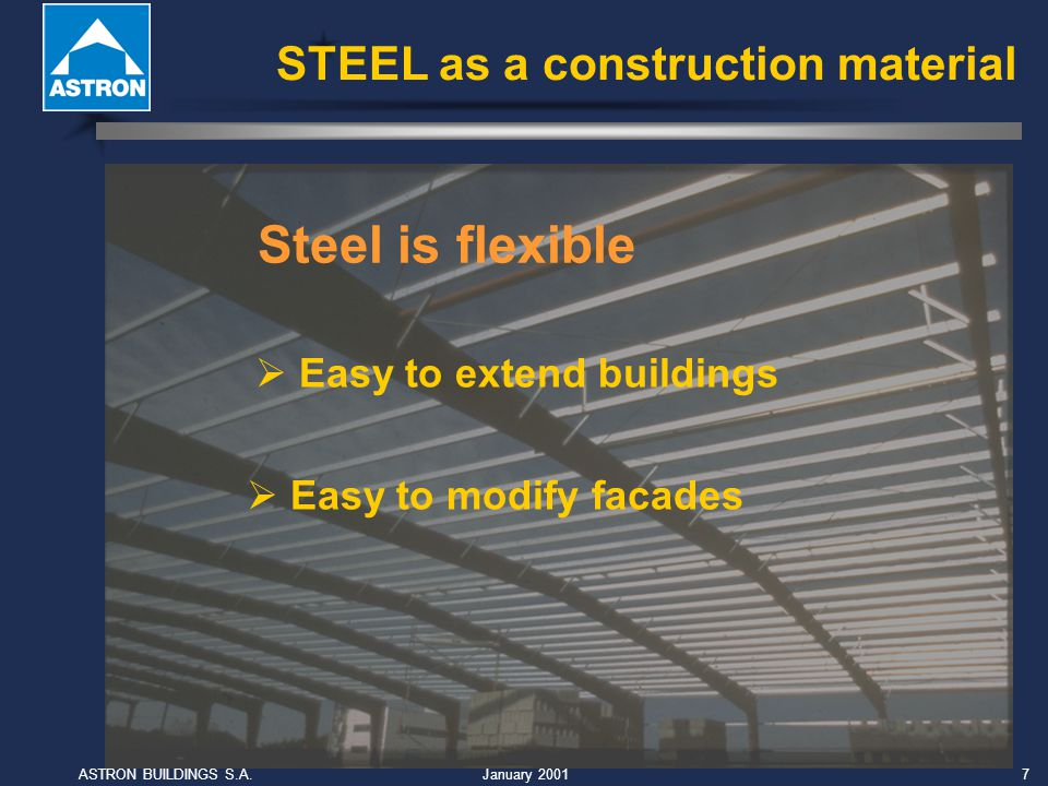 January 2001ASTRON BUILDINGS S.A.7 Easy to extend buildings Easy to modify facades STEEL as a construction material Steel is flexible
