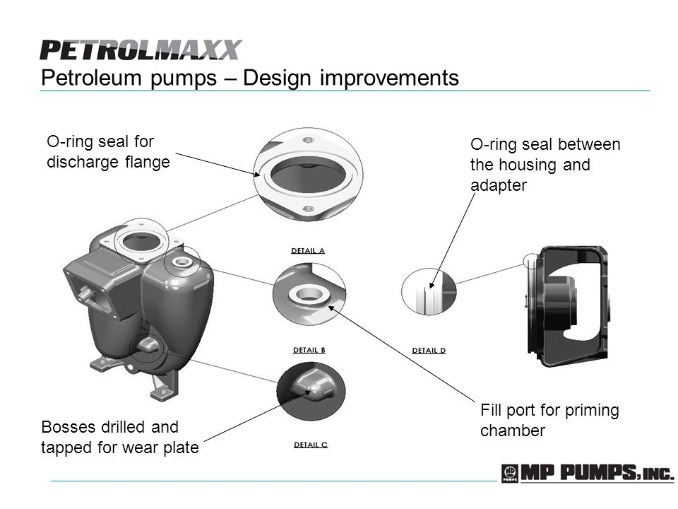 Petroleum pumps – Design improvements O-ring seal for discharge flange O-ring seal between the housing and adapter Fill port for priming chamber Bosse