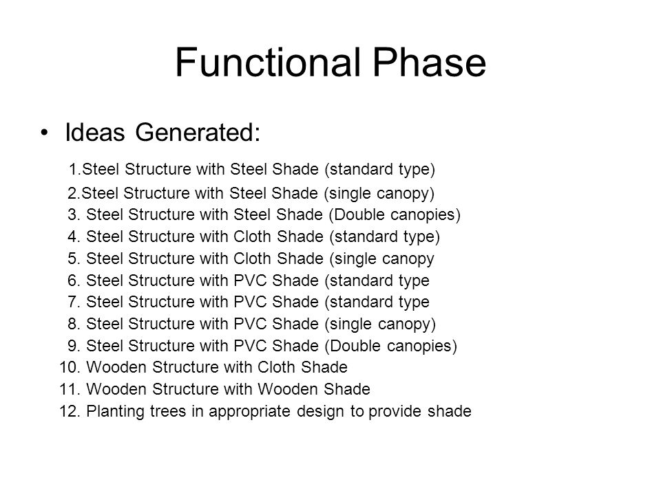 Functional Phase Ideas Generated: 1.Steel Structure with Steel Shade (standard type) 2.Steel Structure with Steel Shade (single canopy) 3.