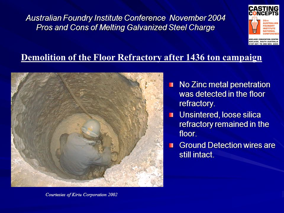 Courtesies of Kiriu Corporation 2002 No Zinc metal penetration was detected in the floor refractory. Unsintered, loose silica refractory remained in t