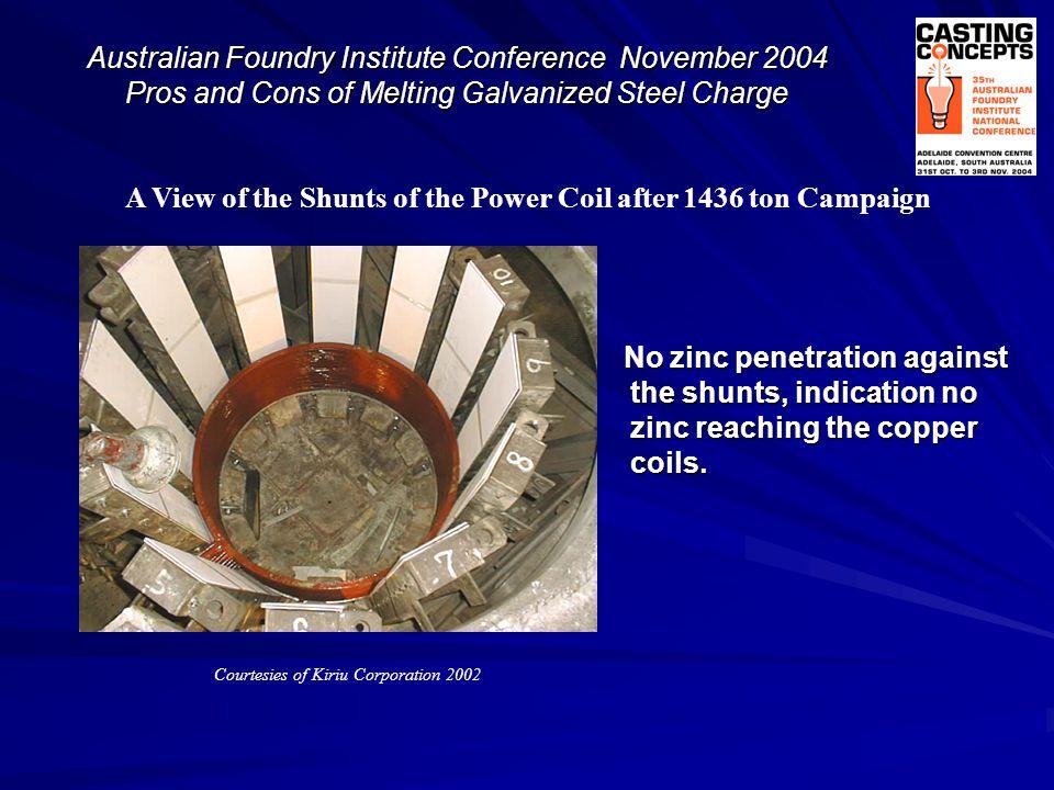 No zinc penetration against the shunts, indication no zinc reaching the copper coils. No zinc penetration against the shunts, indication no zinc reach