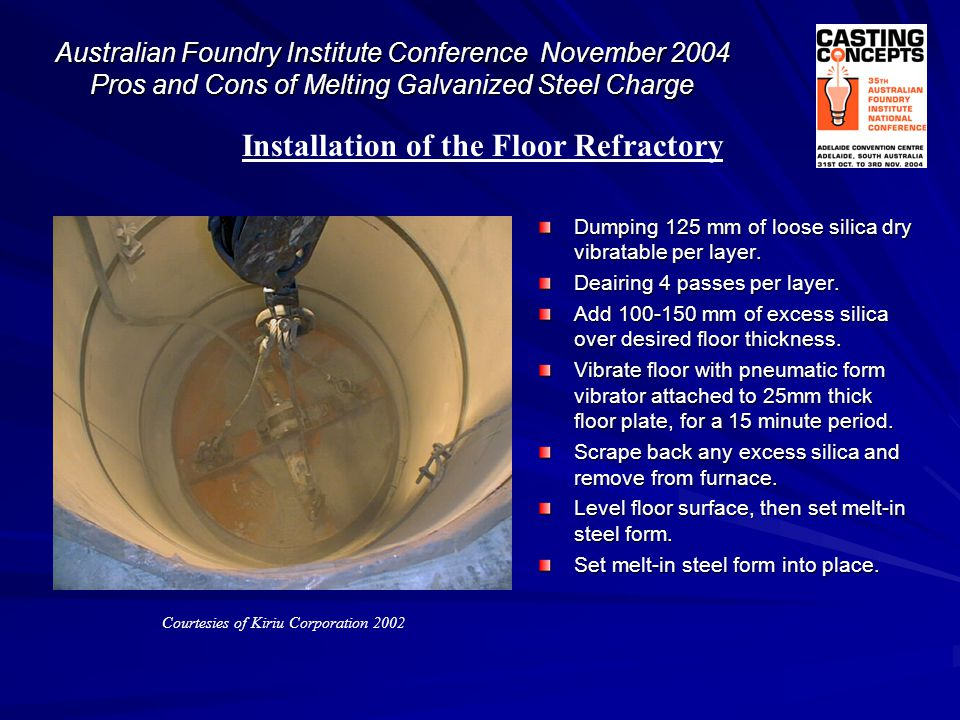 Courtesies of Kiriu Corporation 2002 Australian Foundry Institute Conference November 2004 Pros and Cons of Melting Galvanized Steel Charge