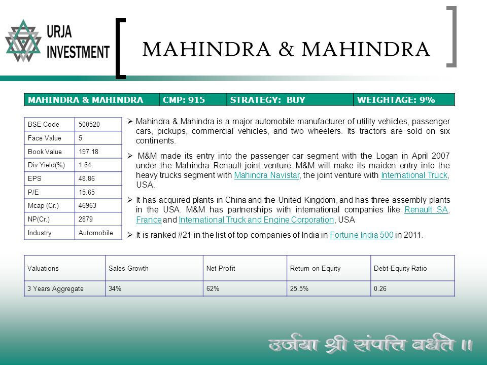 MAHINDRA & MAHINDRA CMP: 915STRATEGY: BUYWEIGHTAGE: 9% BSE Code500520 Face Value5 Book Value197.18 Div Yield(%)1.64 EPS48.86 P/E15.65 Mcap (Cr.)46963 NP(Cr.)2879 IndustryAutomobile Mahindra & Mahindra is a major automobile manufacturer of utility vehicles, passenger cars, pickups, commercial vehicles, and two wheelers.