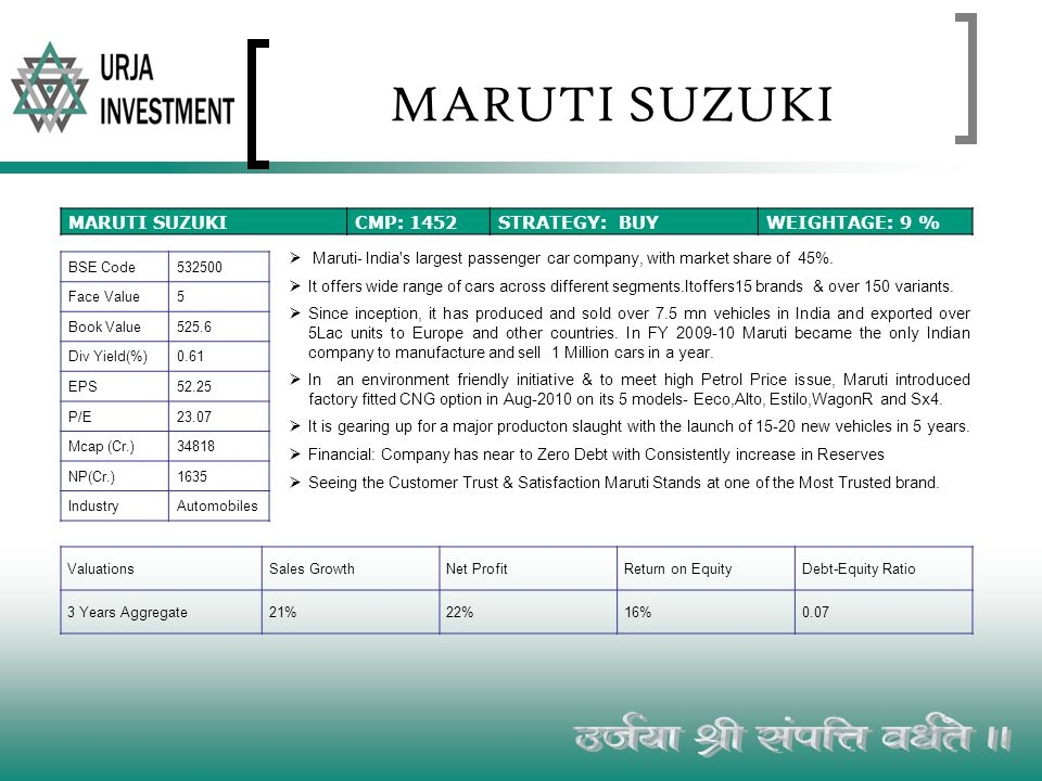 MARUTI SUZUKI CMP: 1452STRATEGY: BUYWEIGHTAGE: 9 % BSE Code532500 Face Value5 Book Value525.6 Div Yield(%)0.61 EPS52.25 P/E23.07 Mcap (Cr.)34818 NP(Cr.)1635 IndustryAutomobiles Maruti- India s largest passenger car company, with market share of 45%.