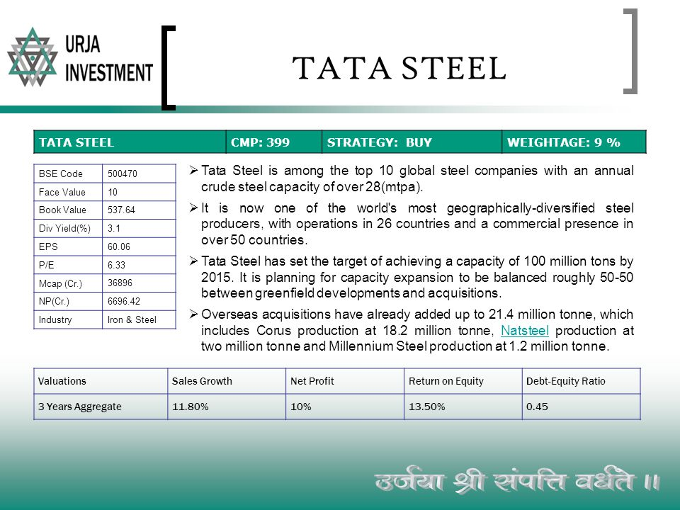TATA STEEL Tata Steel is among the top 10 global steel companies with an annual crude steel capacity of over 28(mtpa). It is now one of the world's mo