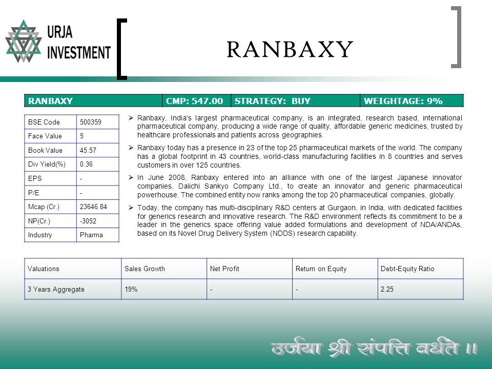 RANBAXY CMP: 547.00STRATEGY: BUYWEIGHTAGE: 9% BSE Code500359 Face Value5 Book Value45.57 Div Yield(%)0.36 EPS- P/E- Mcap (Cr.)23646.84 NP(Cr.)-3052 In