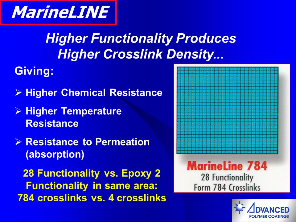 28 Functionality vs. Epoxy 2 Functionality in same area: 784 crosslinks vs. 4 crosslinks Higher Functionality Produces Higher Crosslink Density... Giv