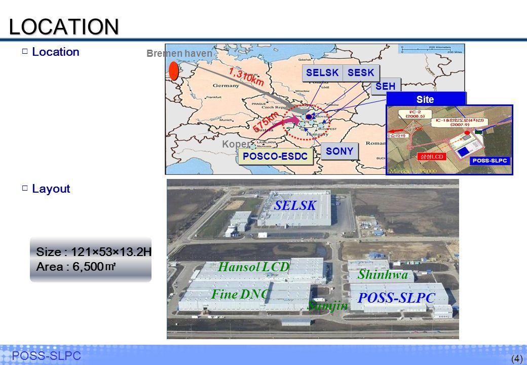 (4) POSS-SLPC Koper SEH SELSK SESK Site 1,310km 575km Bremen haven POSCO-ESDC SONY Location LOCATION LOCATION Layout Hansol LCD Samjin Fine DNC Shinhwa SELSK POSS-SLPC Size : 121×53×13.2H Area : 6,500