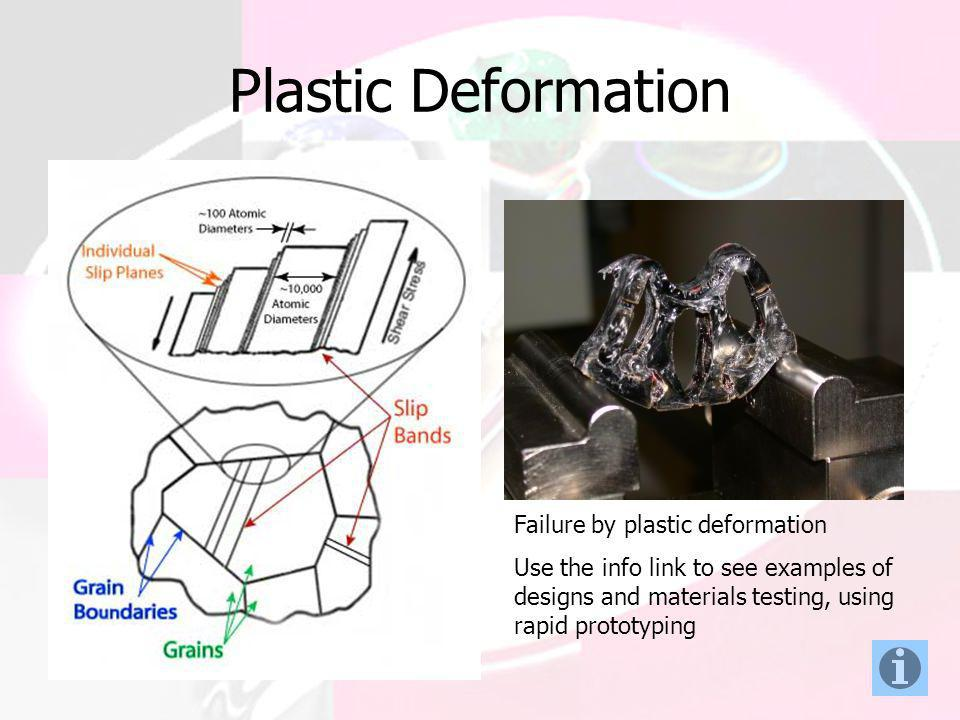 Plastic Deformation Failure by plastic deformation Use the info link to see examples of designs and materials testing, using rapid prototyping