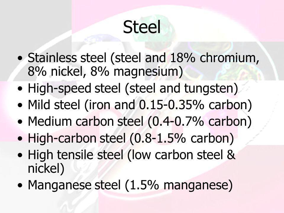 Steel Stainless steel (steel and 18% chromium, 8% nickel, 8% magnesium) High-speed steel (steel and tungsten) Mild steel (iron and 0.15-0.35% carbon) Medium carbon steel (0.4-0.7% carbon) High-carbon steel (0.8-1.5% carbon) High tensile steel (low carbon steel & nickel) Manganese steel (1.5% manganese)
