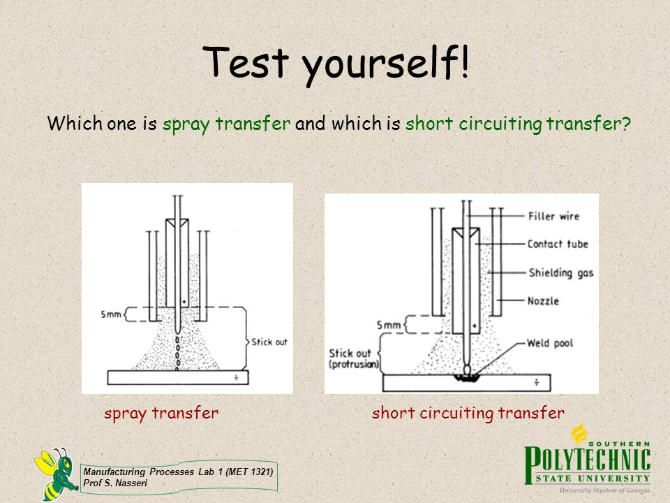 Manufacturing Processes Lab 1 (MET 1321) Prof S. Nasseri Test yourself! Which one is spray transfer and which is short circuiting transfer? spray tran