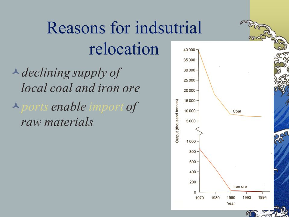 Reasons for indsutrial relocation integrated steel plants need a lot of flat land (space-demanding) which is available near coastal areas by reclamati