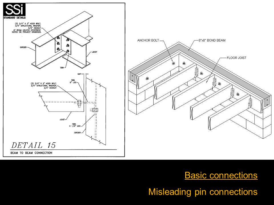 Basic connections Misleading pin connections