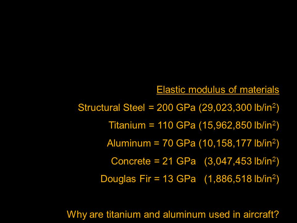 Elastic modulus of materials Structural Steel = 200 GPa (29,023,300 lb/in 2 ) Titanium = 110 GPa (15,962,850 lb/in 2 ) Aluminum = 70 GPa (10,158,177 lb/in 2 ) Concrete = 21 GPa (3,047,453 lb/in 2 ) Douglas Fir = 13 GPa (1,886,518 lb/in 2 ) Why are titanium and aluminum used in aircraft?