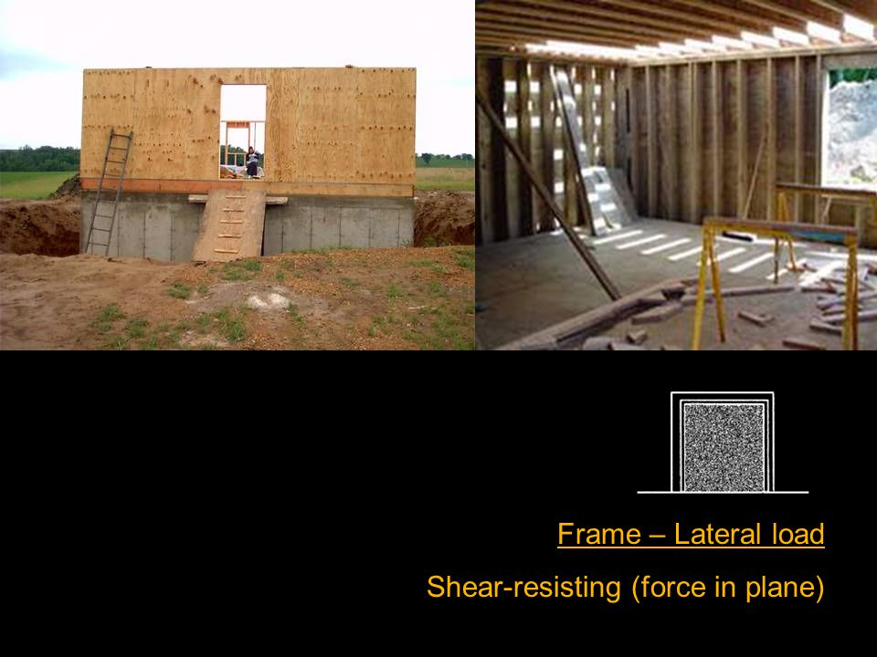 Frame – Lateral load Shear-resisting (force in plane)