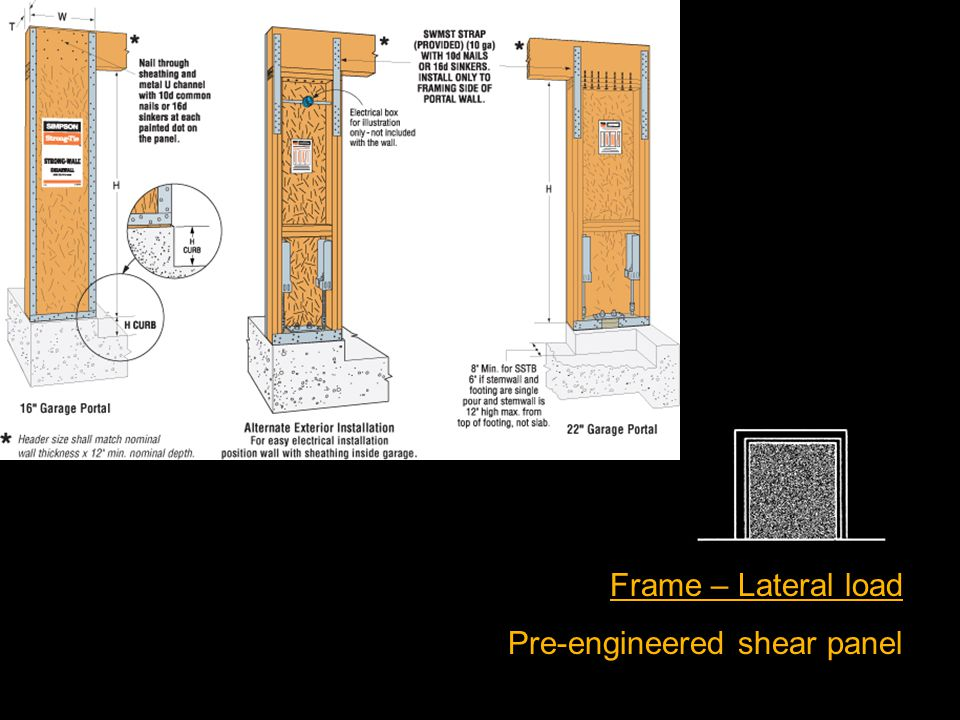 Frame – Lateral load Pre-engineered shear panel
