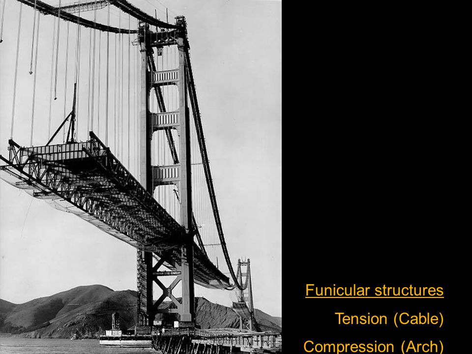 Funicular structures Tension (Cable) Compression (Arch)