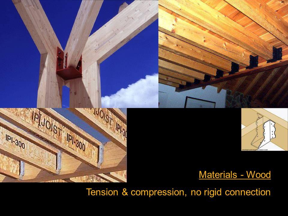 Materials - Wood Tension & compression, no rigid connection