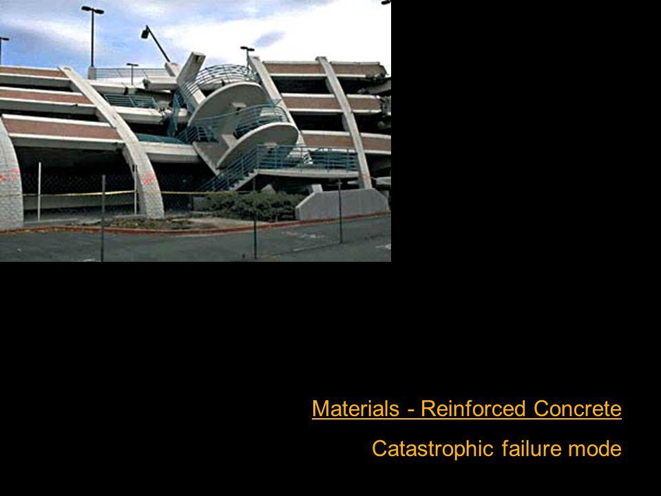 Materials - Reinforced Concrete Catastrophic failure mode