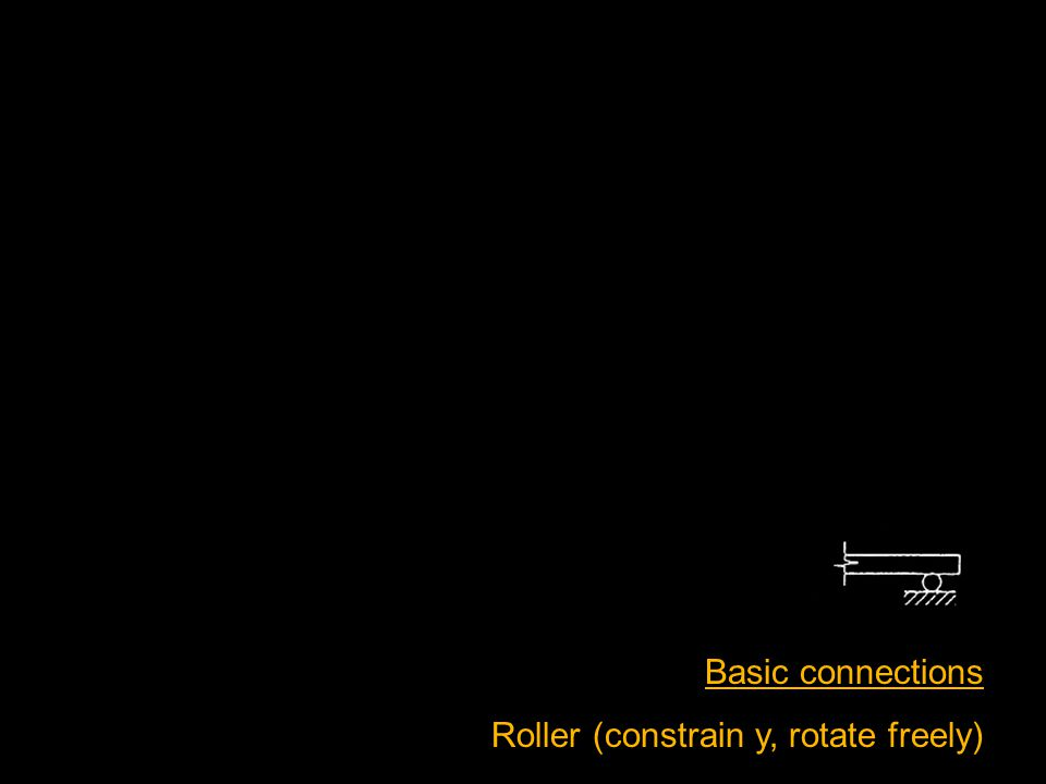 Basic connections Roller (constrain y, rotate freely)