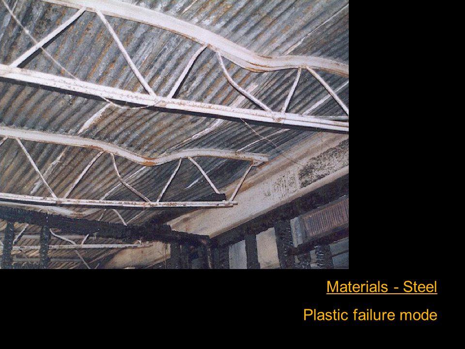Materials - Steel Plastic failure mode