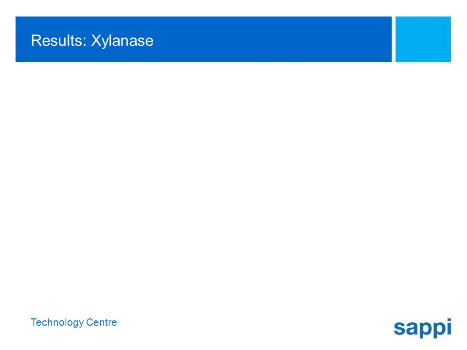 Technology Centre Results: Xylanase