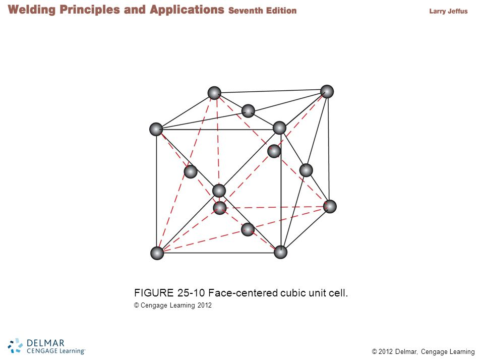 © 2012 Delmar, Cengage Learning FIGURE 25-10 Face-centered cubic unit cell. © Cengage Learning 2012