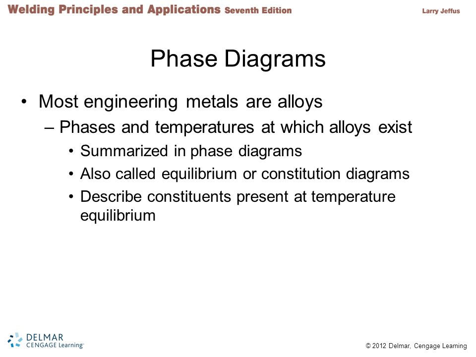 © 2012 Delmar, Cengage Learning Phase Diagrams Most engineering metals are alloys –Phases and temperatures at which alloys exist Summarized in phase d