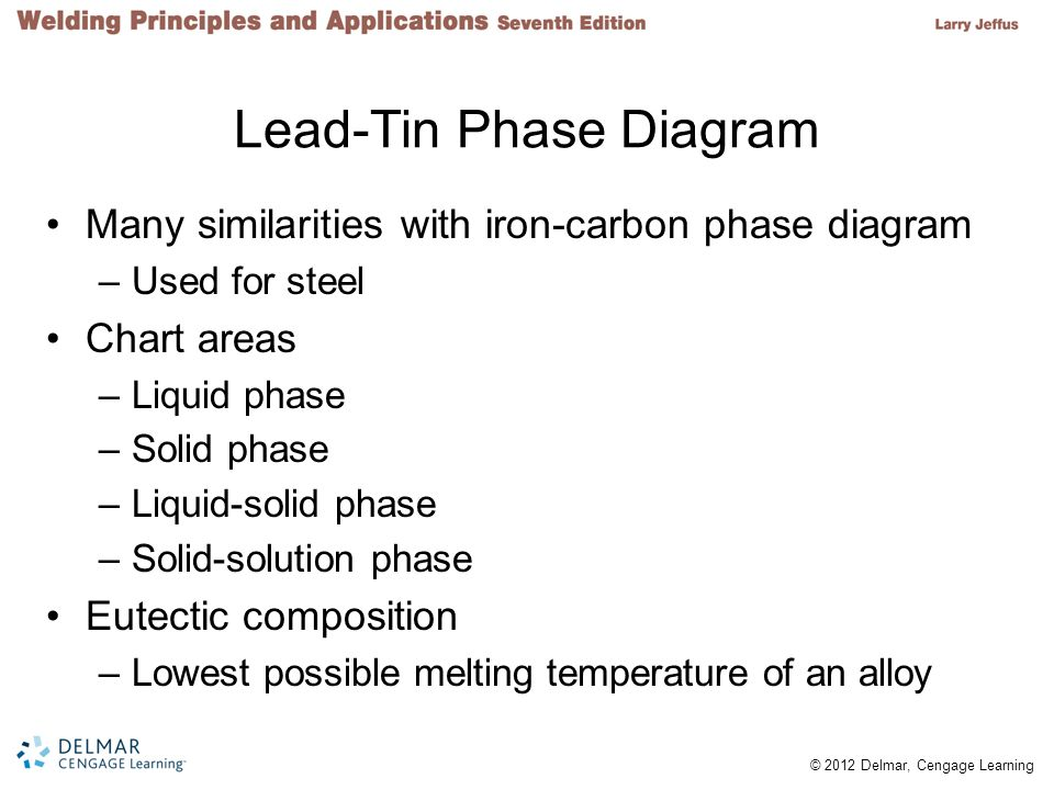 © 2012 Delmar, Cengage Learning Lead-Tin Phase Diagram Many similarities with iron-carbon phase diagram –Used for steel Chart areas –Liquid phase –Sol