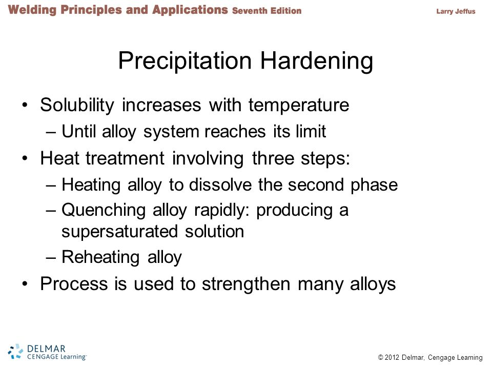 © 2012 Delmar, Cengage Learning Precipitation Hardening Solubility increases with temperature –Until alloy system reaches its limit Heat treatment inv